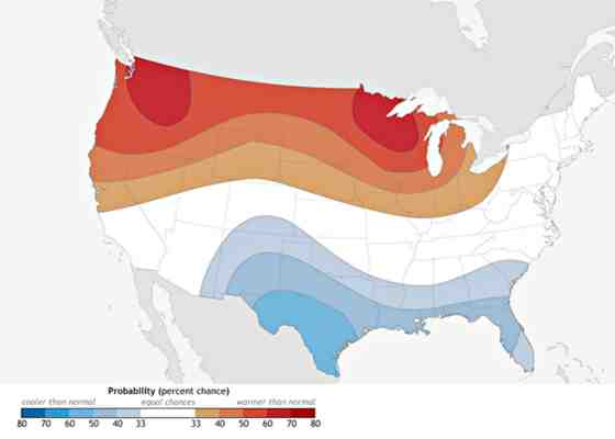 ENSO impact in North America